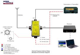 rf filters radio equipment and accessories connection diagram example general purpose antenna signal relay
