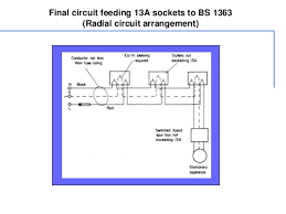 usm mechanical and electrical engineers in land development projects 26 final circuit feeding 13a sockets to bs 1363