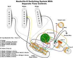 fender strat wiring diagram the next figure whows the the Standard Strat Wiring fender strat wiring diagram live switches usually wired with standard t e which means the switched live standard strat wiring diagram