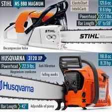 Husqvarna 3120xp Vs Stihl Ms 880 Comparing The Biggest