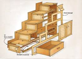 japanese furniture plans. the step tansu became popular during early edo period in japan fact where can japanese furniture plans h