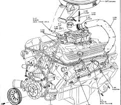 chevy 350 ignition wiring diagram chevy discover your wiring 1970 buick skylark vacuum diagram