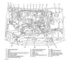 subaru l engine diagram subaru wiring diagrams online