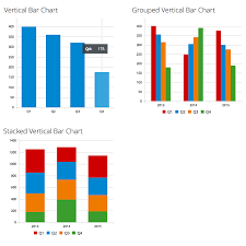 Bar Chart Patternfly