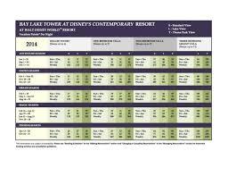 2014 Dvc Bay Lake Tower Point Chart Disneys Contemporary