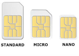 The right size of sim card to fit in your handset will depend on the manufacturer and the model of your smartphone. Sim Cards Everything You Need To Know About Your Phone Card