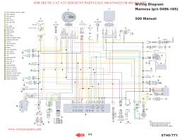 polaris ranger wiring diagram efcaviation com at predator polaris service manual pdf at Polaris Ranger Wiring Diagram