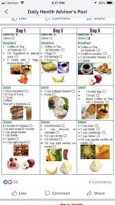 Healthy Diet Chart For Indian Womens Diet Plans Besty Plan In Urdu Indian For Life Meal Delivery