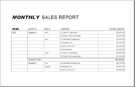 Daily Sales Template Excel Monthly Report Template Excel