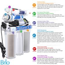 Purifying Drinking Water 5 Stage Reverse Osmosis Drinking Water Filter System With