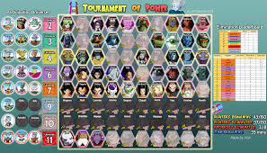 Dragon Ball Super Elimination Chart Dbs Elimination Chart Spoilers The Entire Tournament