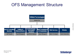 Schlumberger Organization Chart Introduction To Schlumberger Ppt Download