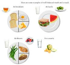 What You Need To Know About Nutrition After Knee Replacement