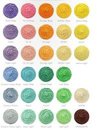 Buttercream Color Chart The Cakebox Cupcakery