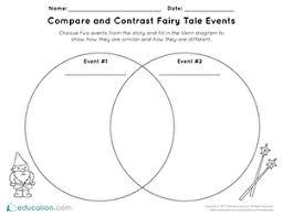 Venn Diagram Compare And Contrast Fairy Tale Venn Diagram Blank Great Installation Of Wiring Diagram