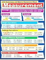 Metric Unit Conversion Chart For Kids List Of Conversion Chart Metric Measurement Ideas And