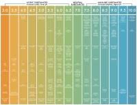 Best Alkaline Food Chart Best Alkaline Food Chart 28 Best Images About Alkaline