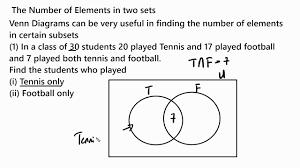 Disjoint Venn Diagram Example Disjoint Sets And Venn Diagram Examples
