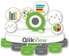 Image result for qlikview images