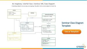 Step 1 Uml Diagram Template Model Visio 2010 – Ukcheer Template Source