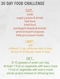 Pin On Clean Eating