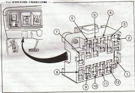f fuse diagram ford truck enthusiasts forums 79 f 150 fuse diagram