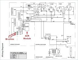 boeing wiring diagram schematic symbols wiring diagram libraries aircraft wiring diagram symbols for dummies wiring diagrams u2022aircraft wiring diagram symbols for dummies wiring