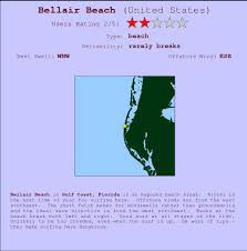 Bellair Beach Surf Forecast And Surf Reports Florida Gulf