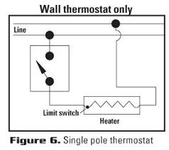 house thermostat wiring diagram house image wiring wiring diagram for house thermostat wiring image on house thermostat wiring diagram