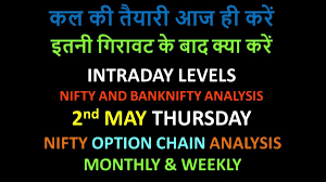 Banknifty Intraday Chart Banknifty More Bank