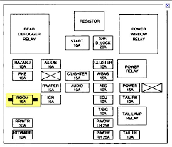 kia spectra fuse box diagram image details wiring diagram library kia spectra fuse box wiring diagramsi have a 2009 spectra and the dashboard lights radio