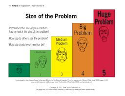 How Big Is My Problem Chart Zones Of Regulation Mrs Coxs Behavior Management Tools