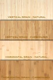 types of plywood for furniture. types of plywood for cabinets in india woodideas furniture