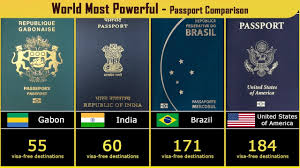 Us Passport New Design 2019 World Most Powerful Passports 2019 199 Countries Compared