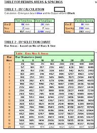 Rebar Area Chart Mec Engineers Data Table For Reinforcement Areas Spacings