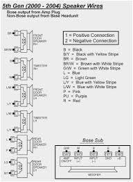 2000 nissan altima wiring diagram marvelous 2009 nissan altima fuse 2000 nissan altima radio wiring diagram at 2000 Nissan Altima Wiring Diagram