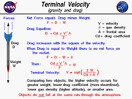 drag force gif. computer drawing of a falling rocket subject to gravitational and drag forces. terminal velocity \u003d force gif