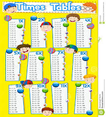 Times Tables Chart With Happy Boys Stock Vector
