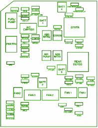 2010 chevy impala fuse diagram data wiring diagrams \u2022 2010 impala headlight wiring diagram at 2010 Impala Wiring Diagrams