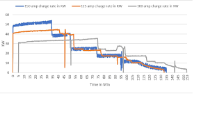 150 Amp Vs 125 Amp Vs 100 Amp Chart Overload Chevy