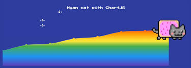 Chart Js Grid Line Color Three Things You Can Learn In Chart Js From Mimicking Nyan Cat