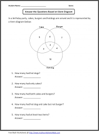 Fraction Worksheets 5th Grade Kids Activities Multiplying ...