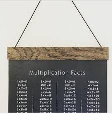 Math Facts Chart Multiplication Chart Vintage Style Math Facts Canvas Banner With Handcrafted Wooden Hanger