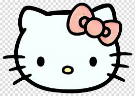 Keroppi's family name is hasunoue, which means on lotus in japanese. Hello Kitty Pop Art Retro Vintage Decal Coloring Book Sticker Sanrio Transparent Background Png Clipart Hiclipart