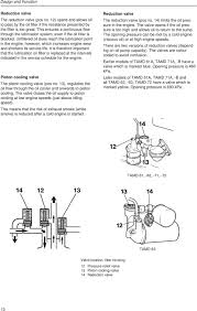 Tamd 71a Workshop Manual
