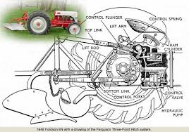ford 8n 11h01 parts with diagrams ford8npartsusa com ford 8n ford tractor owners manual download at 8n Ford Tractor Diagrams