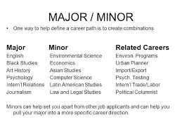 Art Major Careers Strategies For Discovery A Workshop For Major Career Exploration