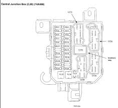 similiar 09 ford escape fuse box keywords ford escape fuse box diagram together 2005 ford escape fuse box