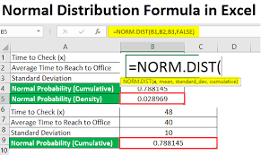normal distribution formula in excel