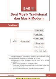 Sudah cukup lama kita tidak membahas topik yang cukup dalam tentang memperkenalkan musik tradisional ke mancanegara. Bab 3 Seni Musik Tradisional Dan Modern